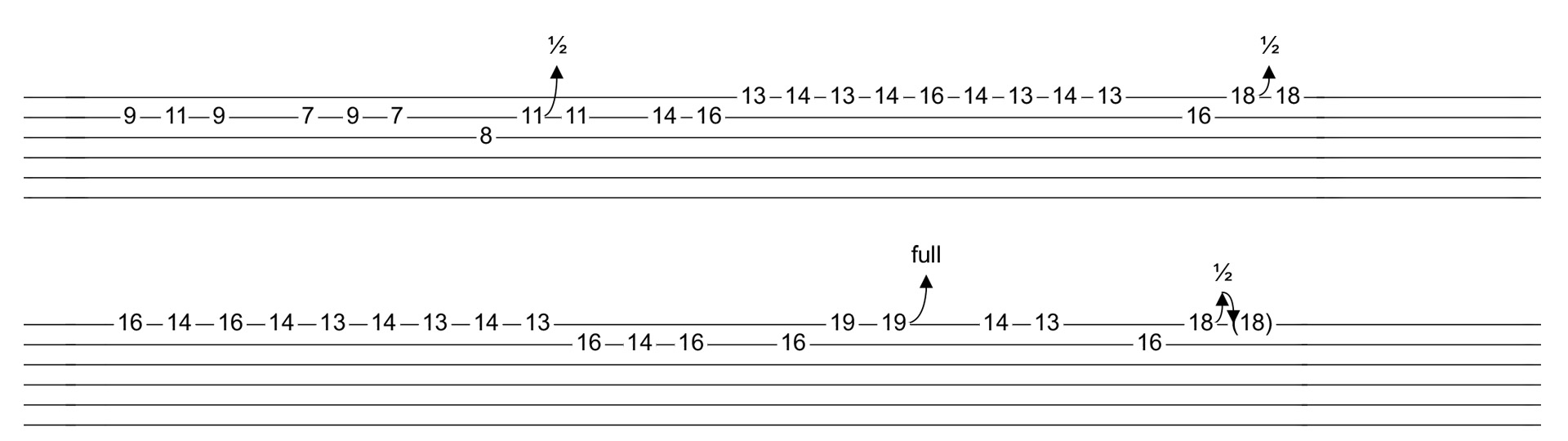 Guitar chords to songs