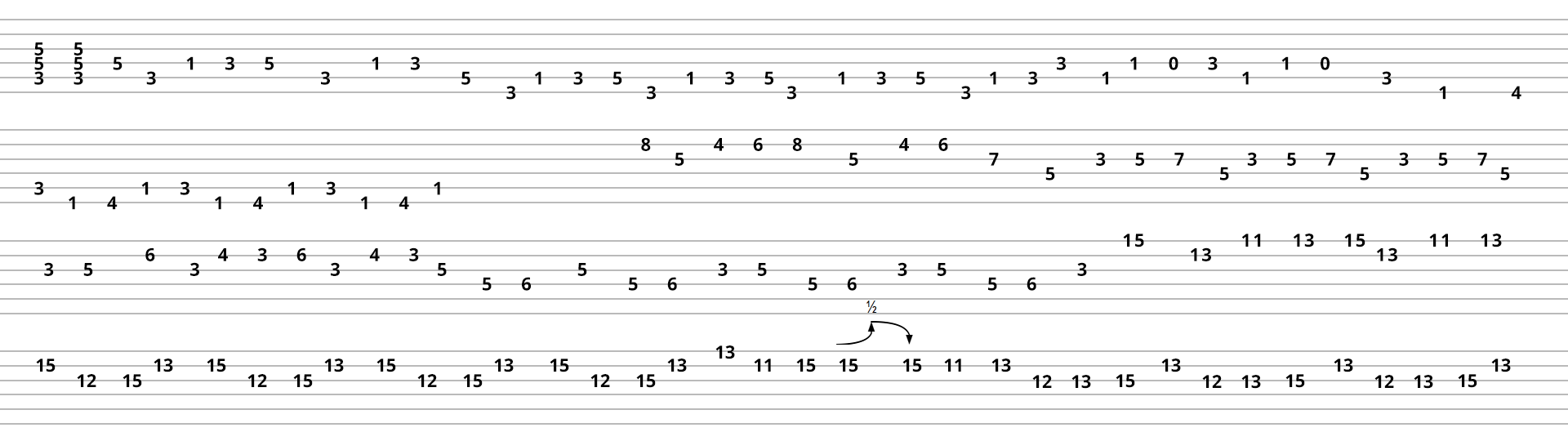 Google themes game of thrones - Tabs For My Electric Guitar Cover For The Game Of Thrones Theme