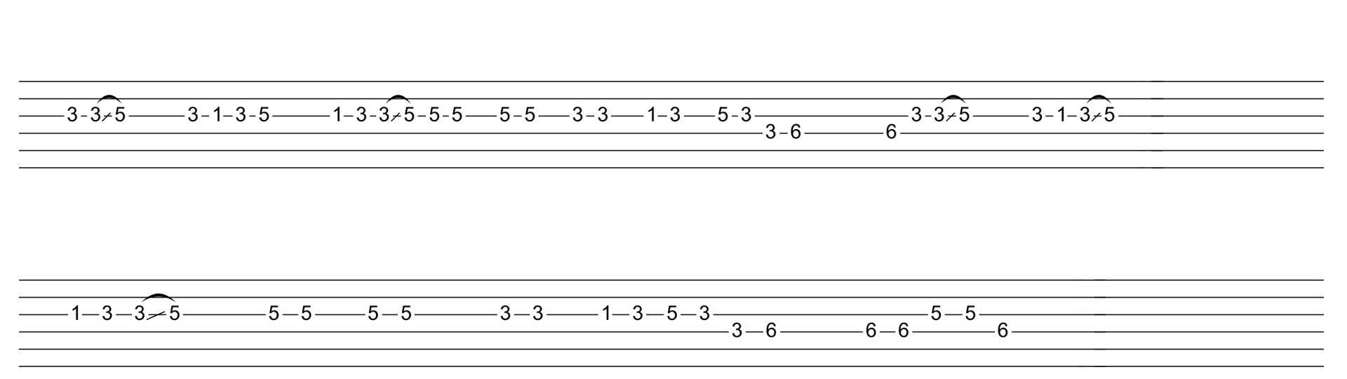 Guitar chords lean on me