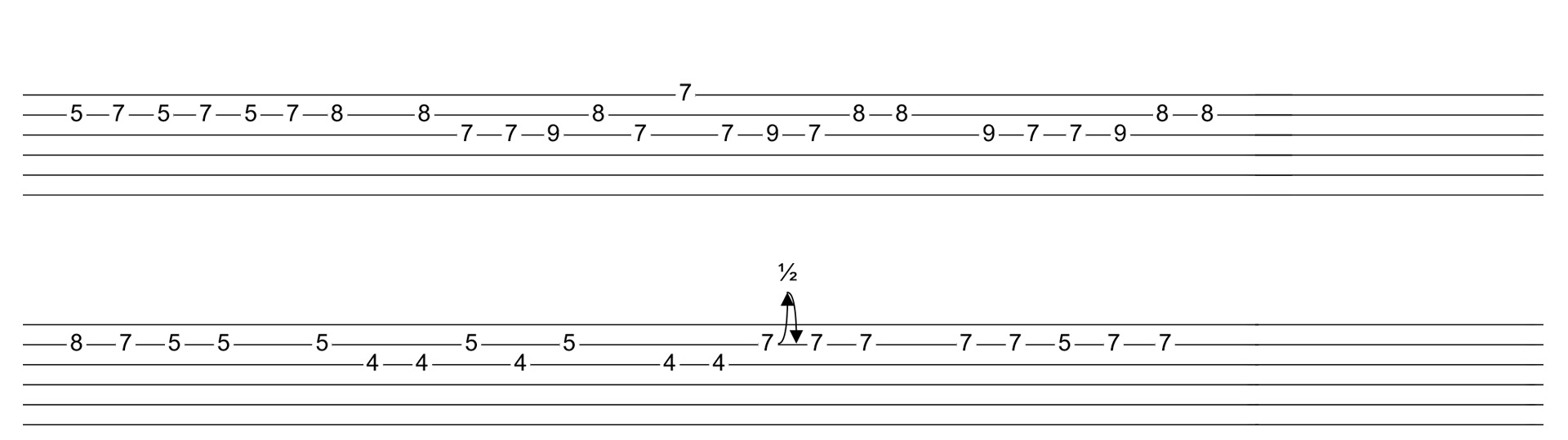 how to play take me to church on guitar