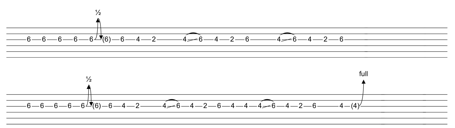 In The End Tabs Linkin Park How To play Linkin Park On Guitar
