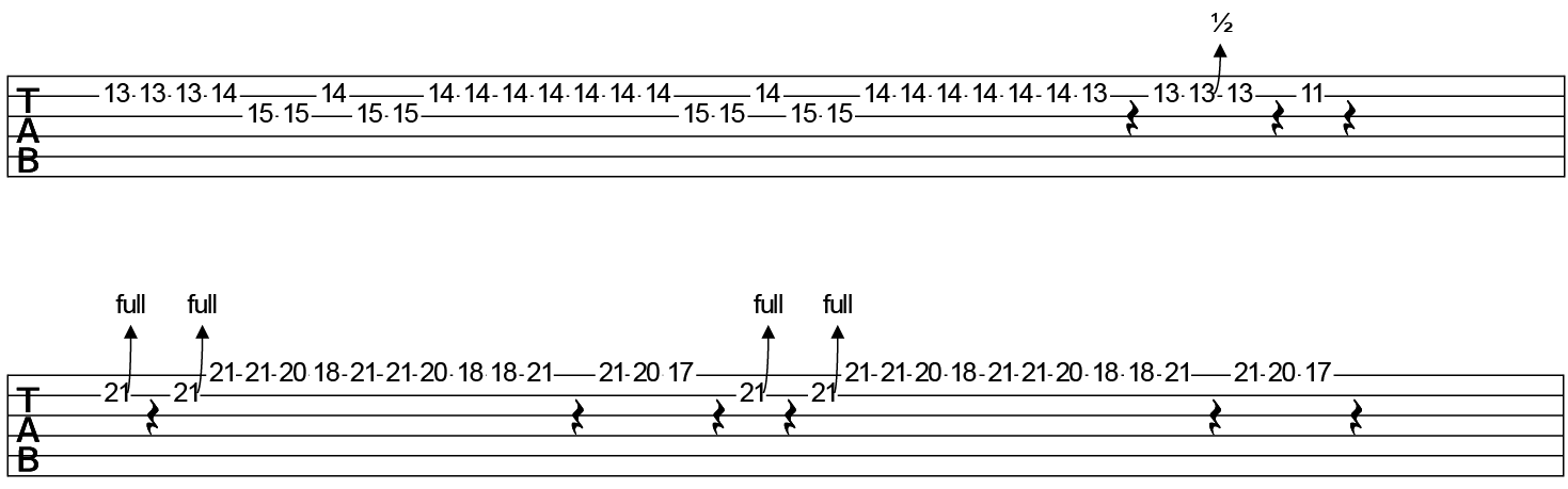 Believer By Imagine Dragons Guitar Chords